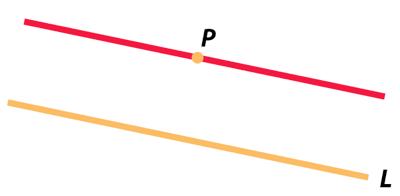 Parallel lines sometimes meet